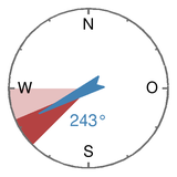 WindDirGauge